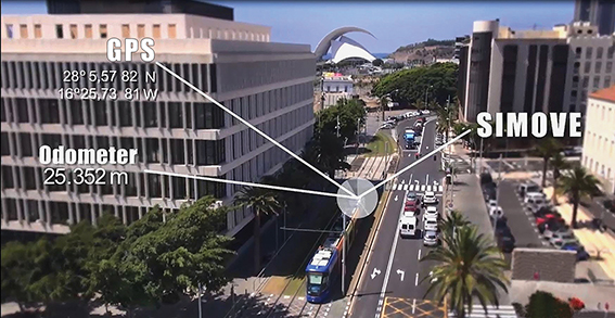 Tenerife's solution to tram speed control